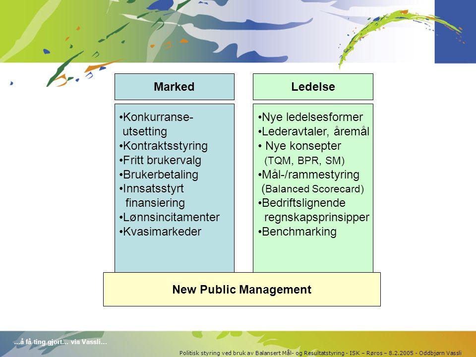 …å få ting gjort… via Vassli… Politisk styring ved bruk av Balansert Mål- og Resultatstyring - ISK – Røros – 8.2.2005 - Oddbjørn Vassli •Konkurranse- utsetting •Kontraktsstyring •Fritt brukervalg •Brukerbetaling •Innsatsstyrt finansiering •Lønnsincitamenter •Kvasimarkeder •Nye ledelsesformer •Lederavtaler, åremål • Nye konsepter (TQM, BPR, SM) •Mål-/rammestyring ( Balanced Scorecard) •Bedriftslignende regnskapsprinsipper •Benchmarking MarkedLedelse New Public Management