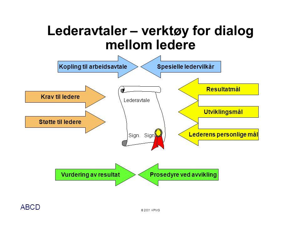 ABCD © 2001 KPMG Lederavtaler – verktøy for dialog mellom ledere Kopling til arbeidsavtaleSpesielle ledervilkårKrav til ledere Støtte til ledere Vurde
