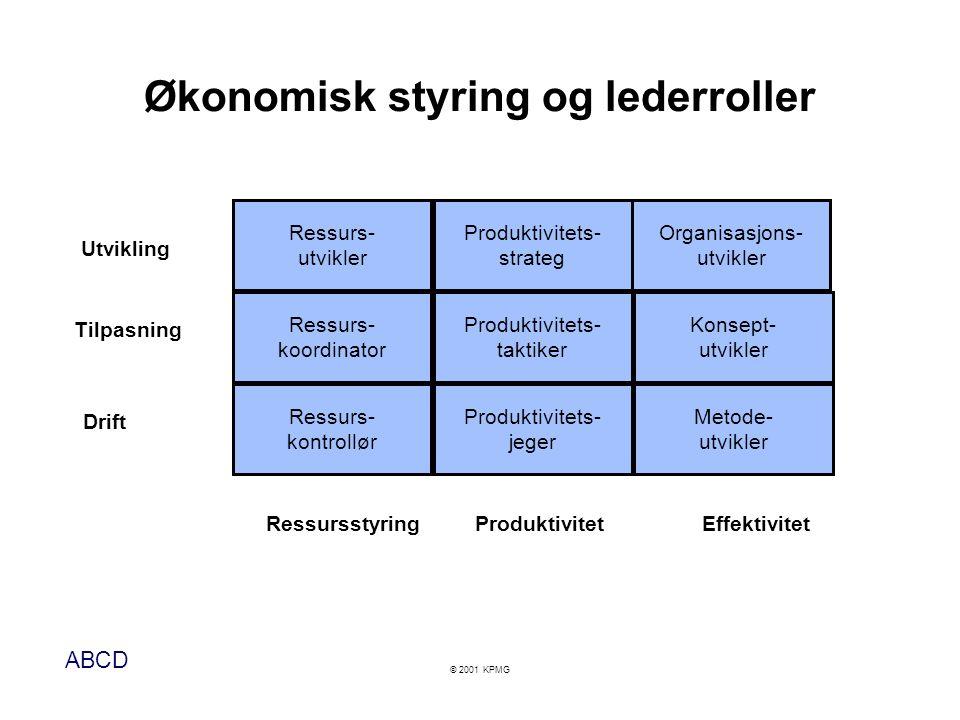 ABCD © 2001 KPMG Økonomisk styring og lederroller Utvikling Ressurs- utvikler Metode- utvikler Produktivitets- taktiker Konsept- utvikler Organisasjon