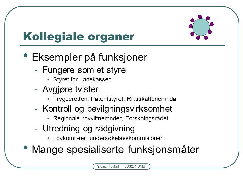 Steinar Taubøll - JUS201 UMB Kollegiale organer • Eksempler på funksjoner -Fungere som et styre •Styret for Lånekassen -Avgjøre tvister •Trygderetten,