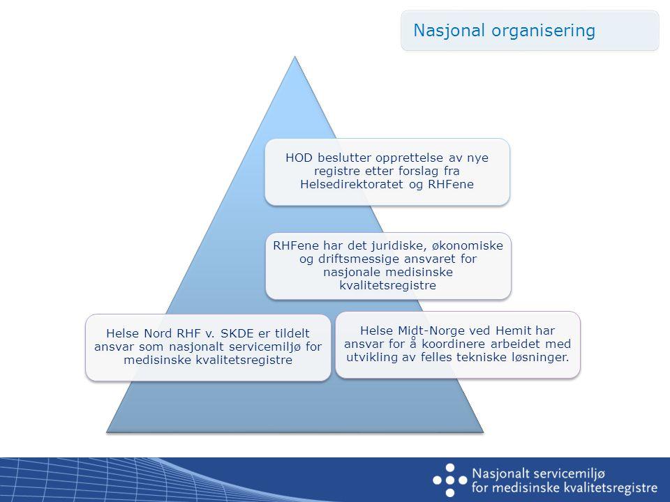 HOD beslutter opprettelse av nye registre etter forslag fra Helsedirektoratet og RHFene RHFene har det juridiske, økonomiske og driftsmessige ansvaret for nasjonale medisinske kvalitetsregistre Helse Nord RHF v.