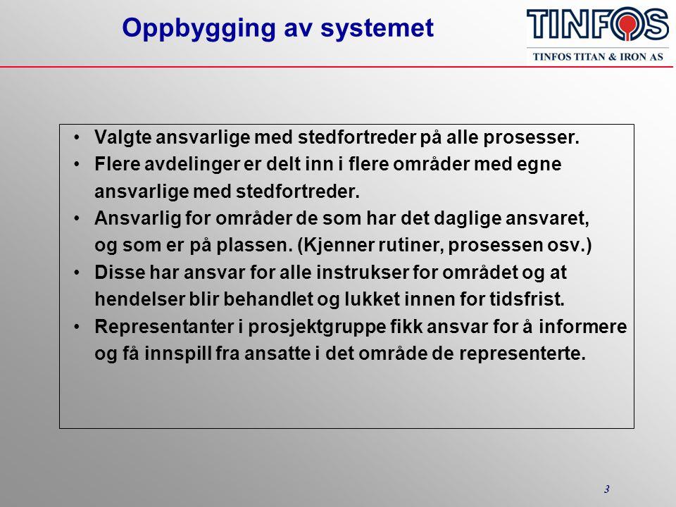 3 Oppbygging av systemet •Valgte ansvarlige med stedfortreder på alle prosesser.