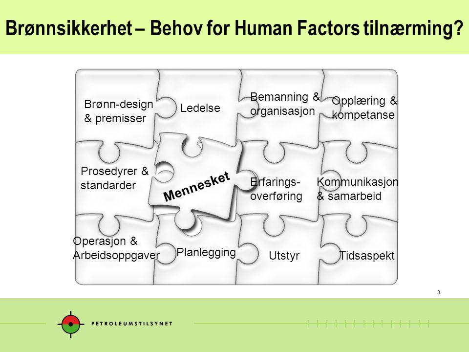 3 Brønnsikkerhet – Behov for Human Factors tilnærming.