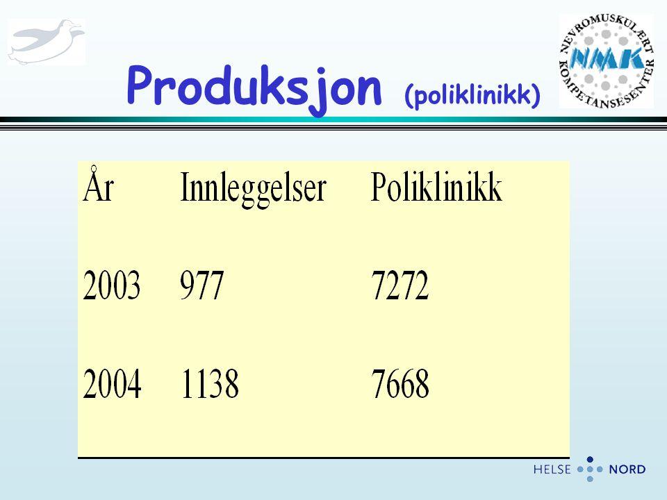 Produksjon (poliklinikk)