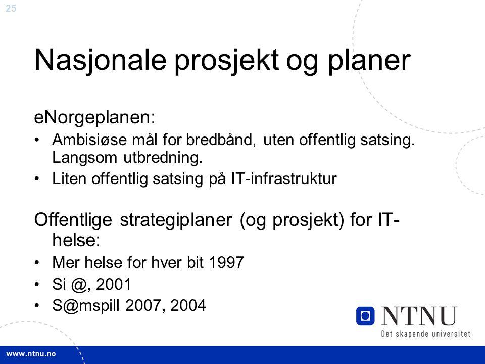 25 Nasjonale prosjekt og planer eNorgeplanen: •Ambisiøse mål for bredbånd, uten offentlig satsing. Langsom utbredning. •Liten offentlig satsing på IT-
