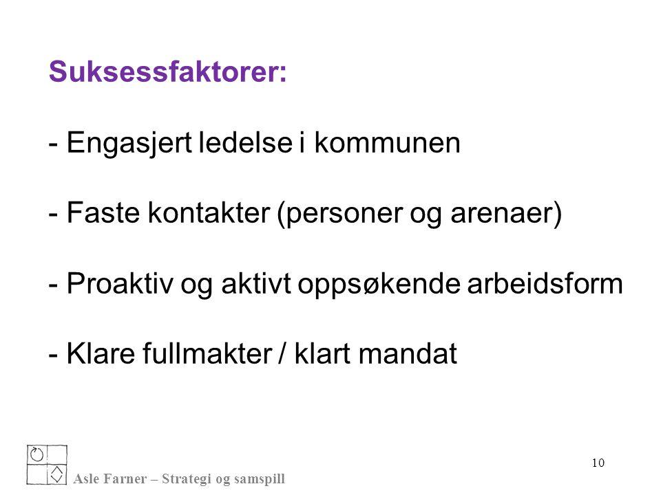 Asle Farner – Strategi og samspill 10 Suksessfaktorer: - Engasjert ledelse i kommunen - Faste kontakter (personer og arenaer) - Proaktiv og aktivt opp