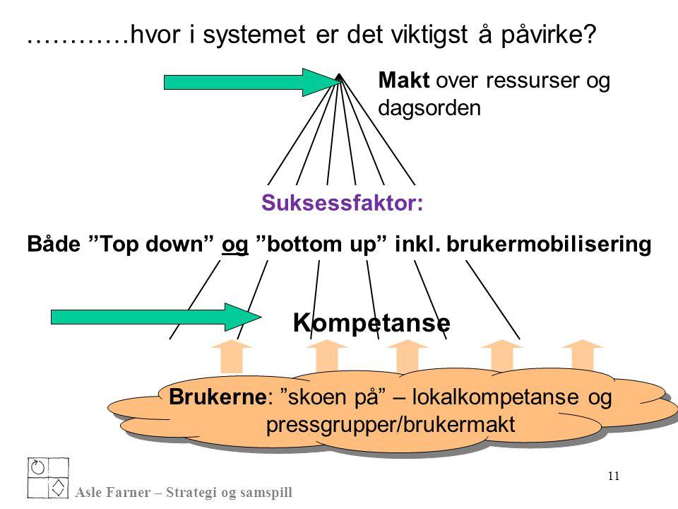 """Asle Farner – Strategi og samspill …………hvor i systemet er det viktigst å påvirke? Makt over ressurser og dagsorden Kompetanse Brukerne: """"skoen på"""" – l"""