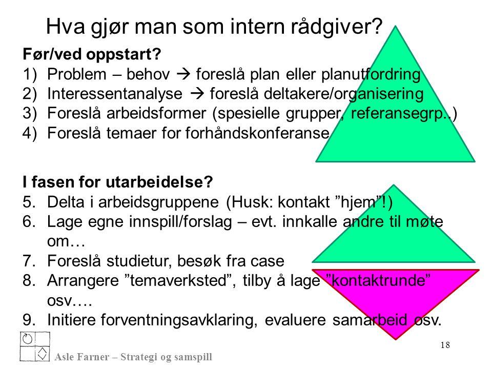 Asle Farner – Strategi og samspill 18 Hva gjør man som intern rådgiver? Før/ved oppstart? 1)Problem – behov  foreslå plan eller planutfordring 2)Inte