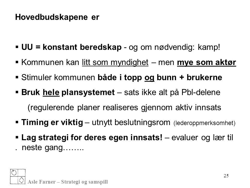 Asle Farner – Strategi og samspill Hovedbudskapene er  UU = konstant beredskap - og om nødvendig: kamp.