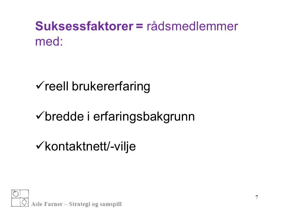 Asle Farner – Strategi og samspill Suksessfaktorer = rådsmedlemmer med:  reell brukererfaring  bredde i erfaringsbakgrunn  kontaktnett/-vilje 7