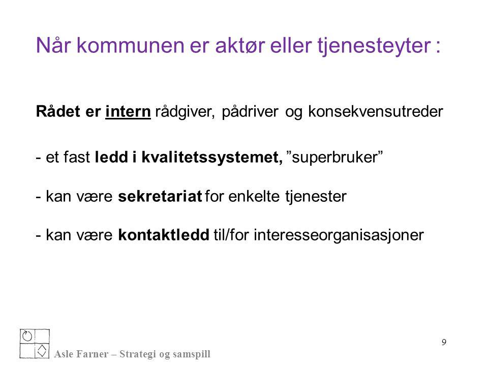 Asle Farner – Strategi og samspill Når kommunen er aktør eller tjenesteyter : Rådet er intern rådgiver, pådriver og konsekvensutreder - et fast ledd i kvalitetssystemet, superbruker - kan være sekretariat for enkelte tjenester - kan være kontaktledd til/for interesseorganisasjoner 9