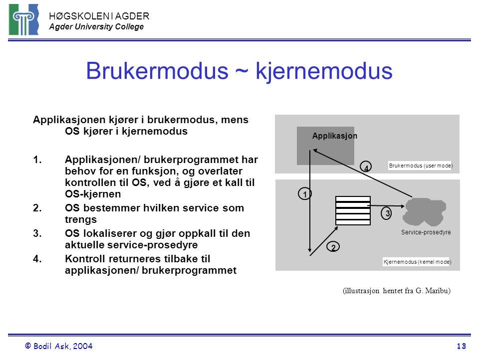 HØGSKOLEN I AGDER Agder University College © Bodil Ask, 200413 Brukermodus ~ kjernemodus Applikasjonen kjører i brukermodus, mens OS kjører i kjernemo