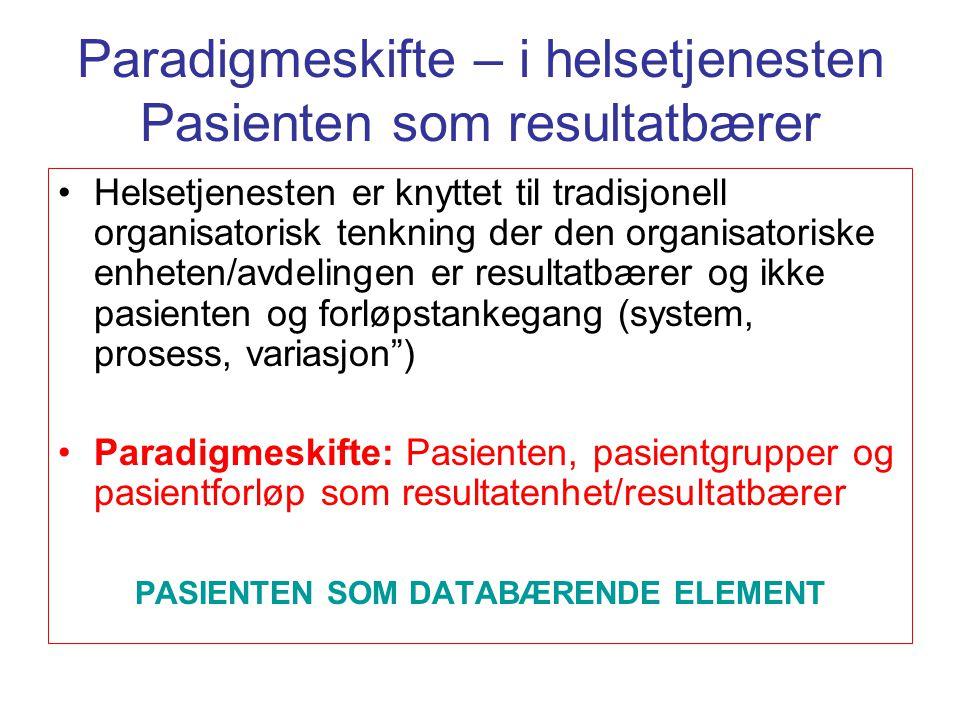Paradigmeskifte – i helsetjenesten Pasienten som resultatbærer •Helsetjenesten er knyttet til tradisjonell organisatorisk tenkning der den organisatoriske enheten/avdelingen er resultatbærer og ikke pasienten og forløpstankegang (system, prosess, variasjon ) •Paradigmeskifte: Pasienten, pasientgrupper og pasientforløp som resultatenhet/resultatbærer PASIENTEN SOM DATABÆRENDE ELEMENT