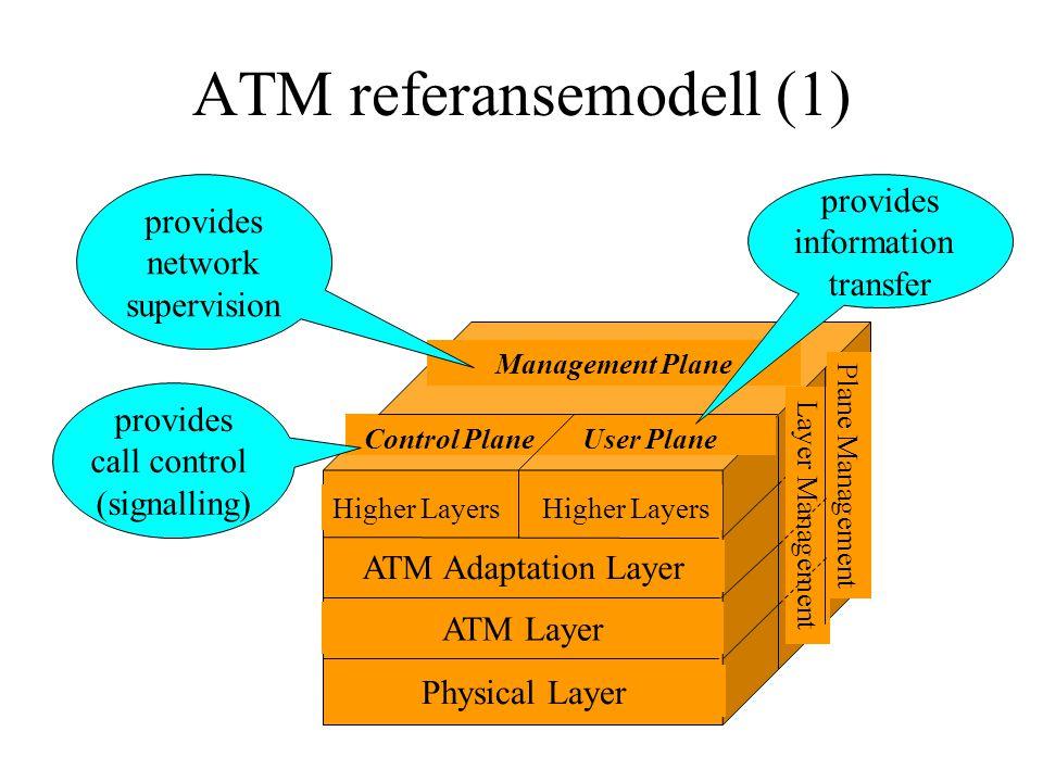 ATM referansemodell (2) •ATM referansemodellen (protokoll) er delt opp i to dimensjoner: –Plan (3 plan) –Lag (3 lag + høyere lag)
