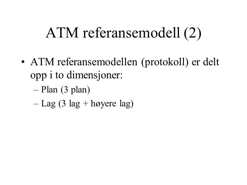ATM referansemodell (2) •PLAN: –User plane (overføring av data, flyt og feilkontroll) –Control plane (kontrollerer og setter opp forbindelser) –Management plane (koordinerer planene og administrerer lagene (ressurser))