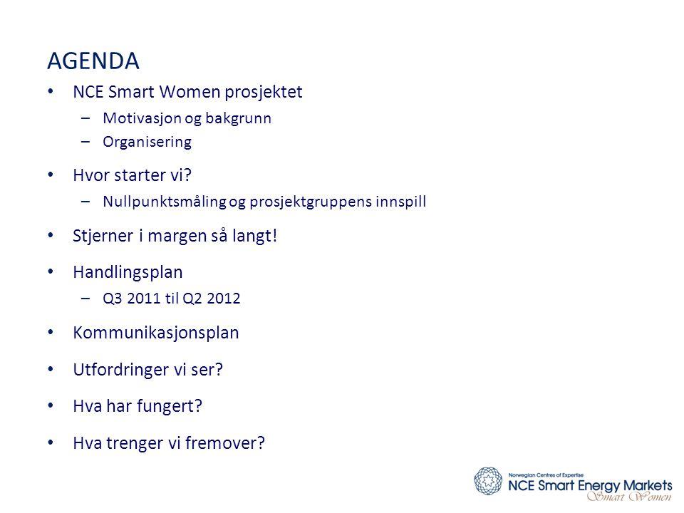 AGENDA • NCE Smart Women prosjektet –Motivasjon og bakgrunn –Organisering • Hvor starter vi? –Nullpunktsmåling og prosjektgruppens innspill • Stjerner
