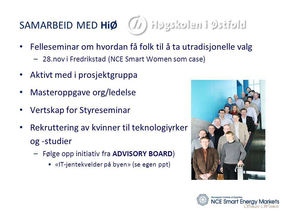 SAMARBEID MED HiØ • Felleseminar om hvordan få folk til å ta utradisjonelle valg –28.nov i Fredrikstad (NCE Smart Women som case) • Aktivt med i prosjektgruppa • Masteroppgave org/ledelse • Vertskap for Styreseminar • Rekruttering av kvinner til teknologiyrker og -studier –Følge opp initiativ fra ADVISORY BOARD) •«IT-jentekvelder på byen» (se egen ppt)