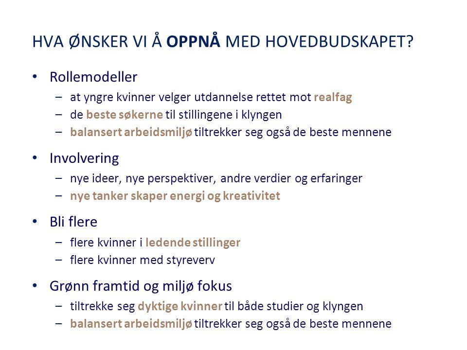 HVA ØNSKER VI Å OPPNÅ MED HOVEDBUDSKAPET.