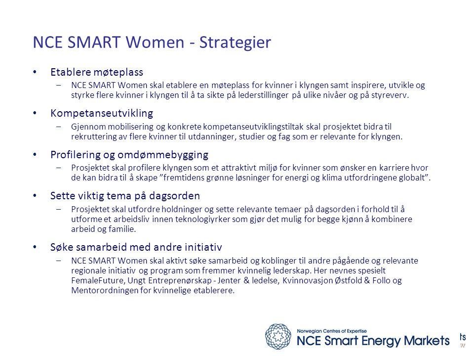 NCE SMART Women - Strategier • Etablere møteplass –NCE SMART Women skal etablere en møteplass for kvinner i klyngen samt inspirere, utvikle og styrke flere kvinner i klyngen til å ta sikte på lederstillinger på ulike nivåer og på styreverv.