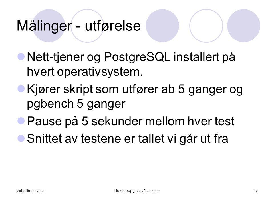 Virtuelle servereHovedoppgave våren 200517 Målinger - utførelse  Nett-tjener og PostgreSQL installert på hvert operativsystem.  Kjører skript som ut