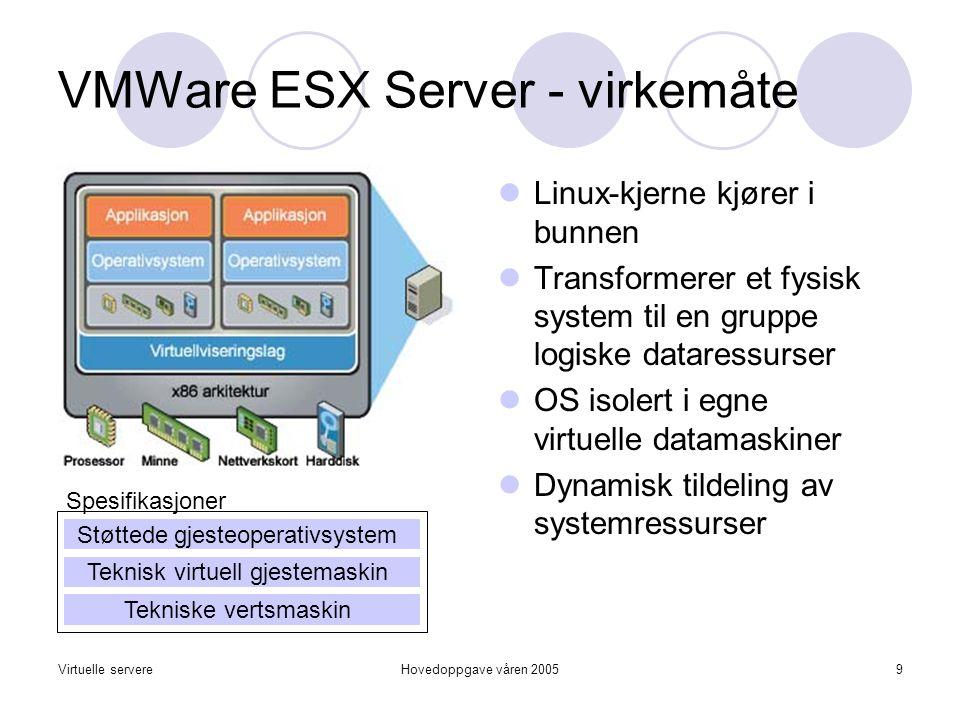 Virtuelle servereHovedoppgave våren 200510 Tekniske spesifikasjoner, virtuell gjestemaskin  Prosessor •Virtuell Intel eller AMD x86 basert enprosessorsystem •Virtuell Intel eller AMD x86 basert 2-veis system (med VMware Virtual SMP tilleggsmodul)  Minne •Opptil 3.6GB per virtuell maskin  IDE Drev •IDE-CD-ROM  SCSI enheter •Opptil fire virtuelle SCSI adaptere og opptil SCSI drev eller tilknytningsenhet per adapter •Virtuelle harddisker med størrelse opptil 9TB •Støtte for SCSI enheter, inkludert DAT og DLT SCSI kassett og SCSI CD-R/RW drev  BIOS •PhoenixBIOS™ 4.0 Versjon 6-basert BIOS  Nettverk •Opptil fire virtuelle ethernet nettverk adaptere •Støtter envher protokoll som gjesteoperativsystemet støtter over lokalnettet •Flere høyytelses lokalnettkompatible virtuelle nettverk per ESX Server vert.