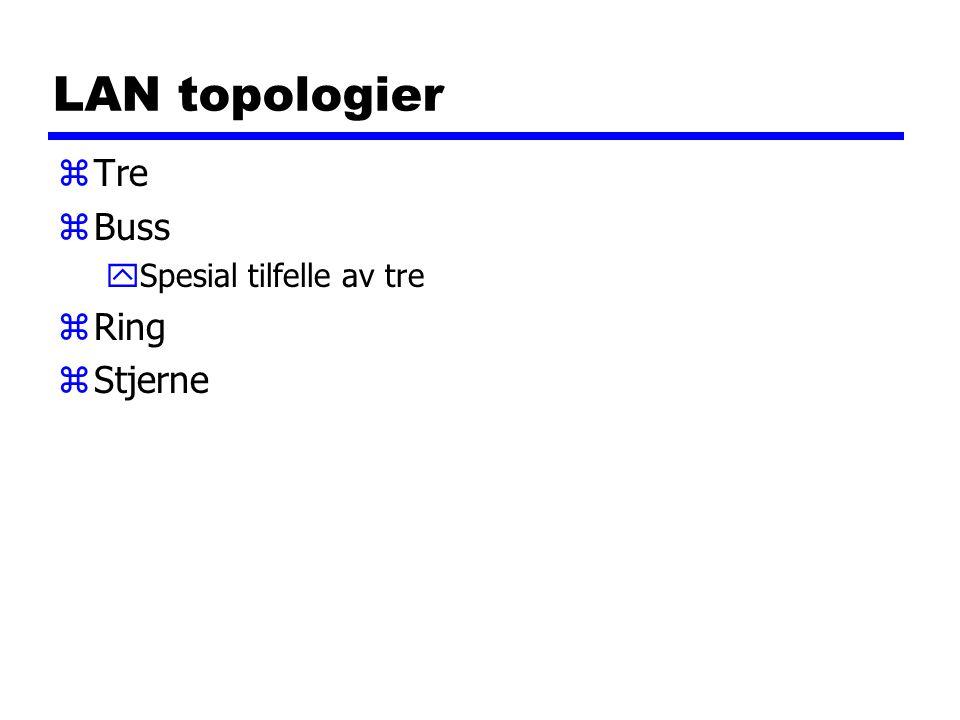 LAN topologier zTre zBuss ySpesial tilfelle av tre zRing zStjerne