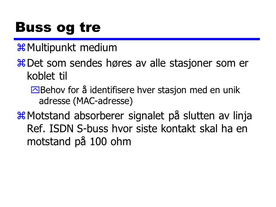 Buss og tre zMultipunkt medium zDet som sendes høres av alle stasjoner som er koblet til yBehov for å identifisere hver stasjon med en unik adresse (MAC-adresse) zMotstand absorberer signalet på slutten av linja Ref.