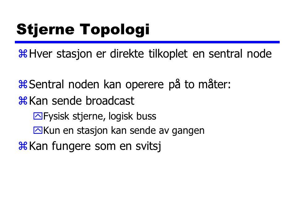 Stjerne Topologi zHver stasjon er direkte tilkoplet en sentral node zSentral noden kan operere på to måter: zKan sende broadcast yFysisk stjerne, logisk buss yKun en stasjon kan sende av gangen zKan fungere som en svitsj