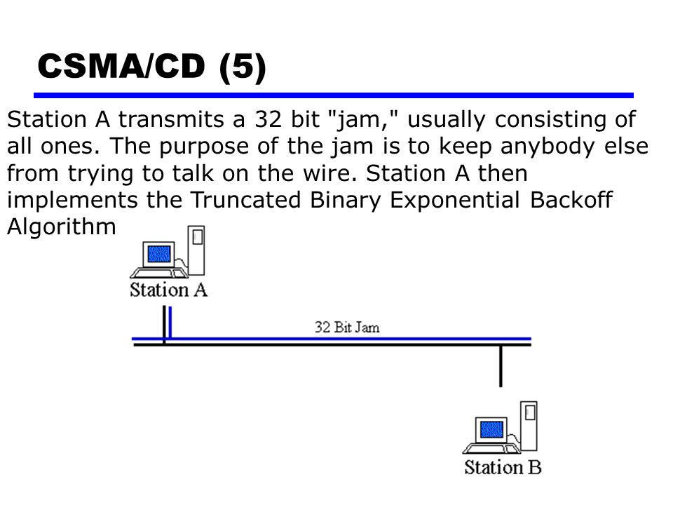 CSMA/CD (5) Station A transmits a 32 bit jam, usually consisting of all ones.