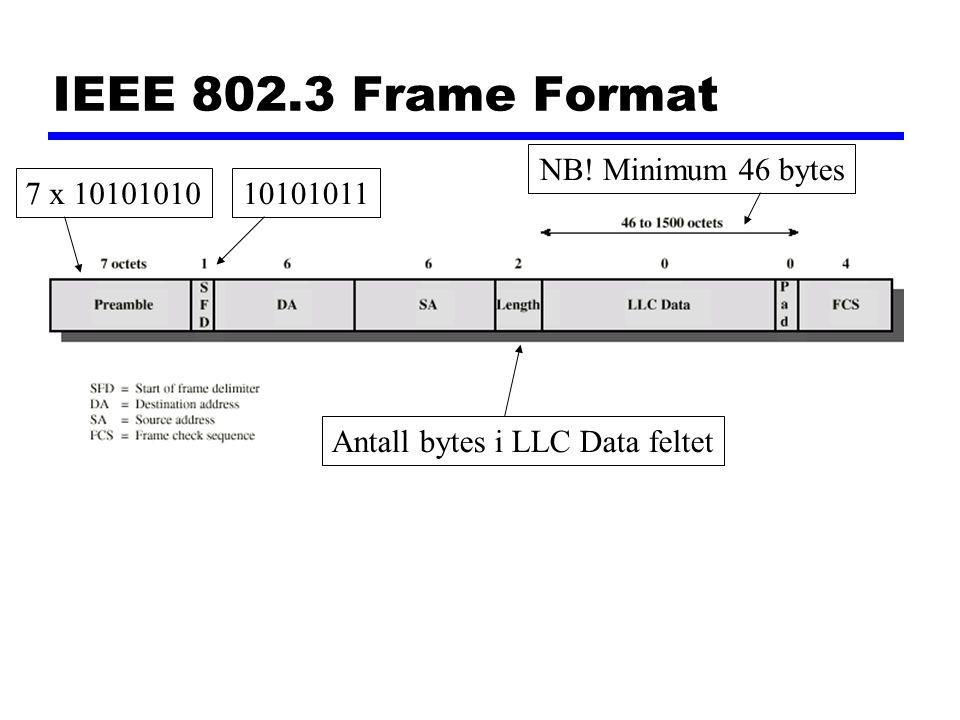 IEEE 802.3 Frame Format 7 x 1010101010101011 Antall bytes i LLC Data feltet NB! Minimum 46 bytes