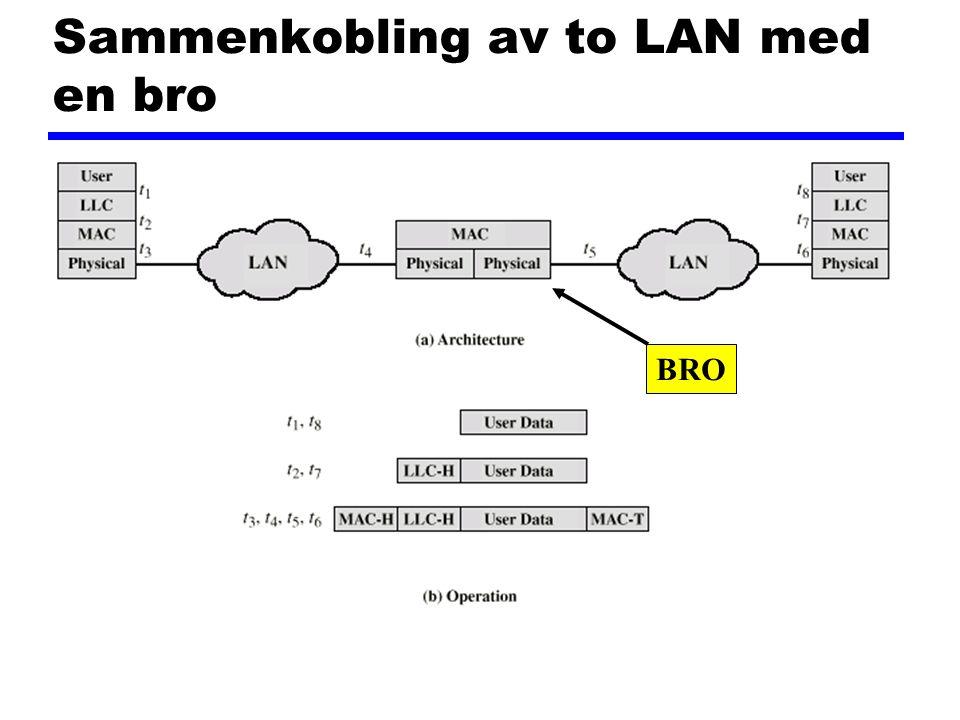 Sammenkobling av to LAN med en bro BRO