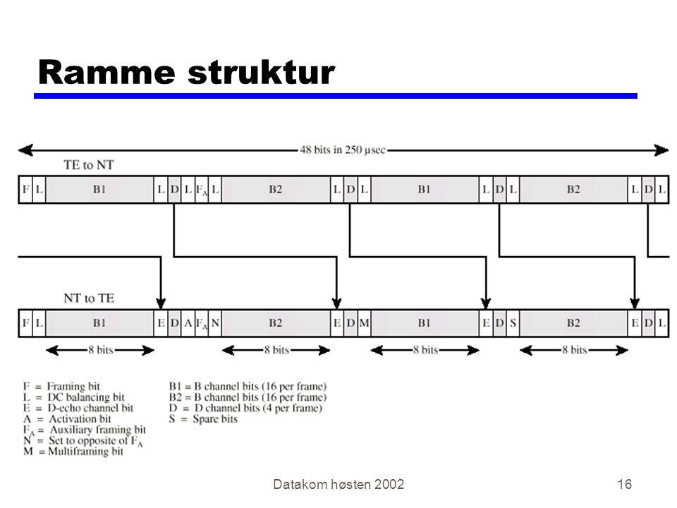 Datakom høsten 200216 Ramme struktur