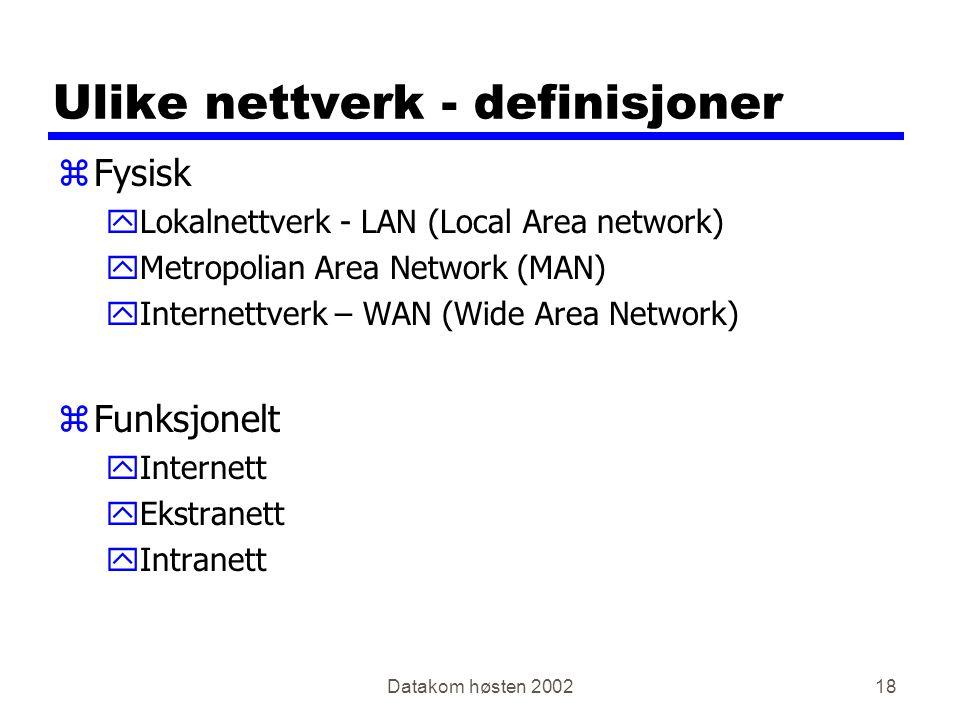 Datakom høsten 200218 Ulike nettverk - definisjoner zFysisk yLokalnettverk - LAN (Local Area network) yMetropolian Area Network (MAN) yInternettverk – WAN (Wide Area Network) zFunksjonelt yInternett yEkstranett yIntranett