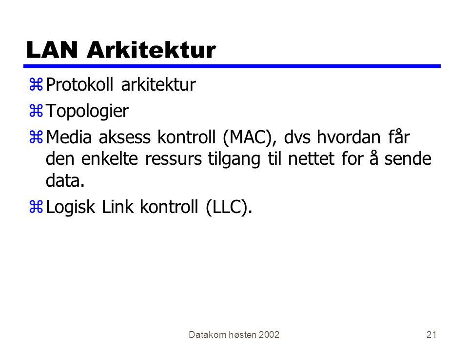 Datakom høsten 200221 LAN Arkitektur zProtokoll arkitektur zTopologier zMedia aksess kontroll (MAC), dvs hvordan får den enkelte ressurs tilgang til nettet for å sende data.