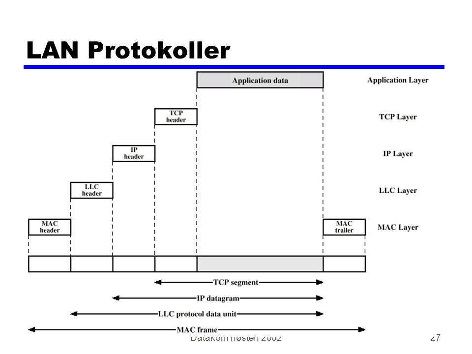 Datakom høsten 200227 LAN Protokoller