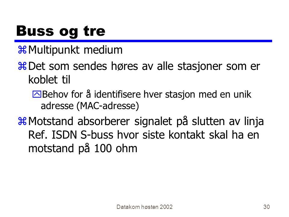 Datakom høsten 200230 Buss og tre zMultipunkt medium zDet som sendes høres av alle stasjoner som er koblet til yBehov for å identifisere hver stasjon med en unik adresse (MAC-adresse) zMotstand absorberer signalet på slutten av linja Ref.