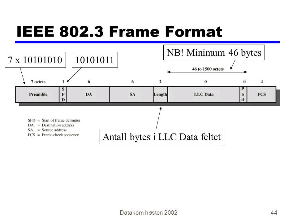 Datakom høsten 200244 IEEE 802.3 Frame Format 7 x 1010101010101011 Antall bytes i LLC Data feltet NB.
