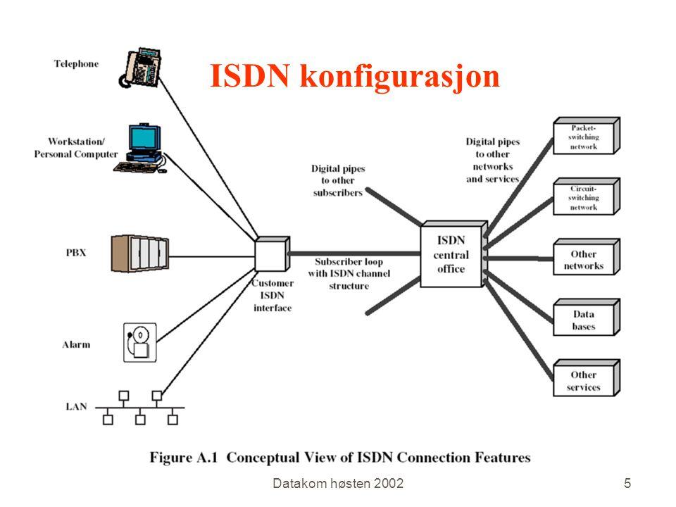 Datakom høsten 20025 ISDN konfigurasjon