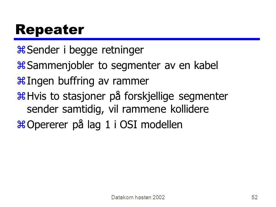 Datakom høsten 200252 Repeater zSender i begge retninger zSammenjobler to segmenter av en kabel zIngen buffring av rammer zHvis to stasjoner på forskjellige segmenter sender samtidig, vil rammene kollidere zOpererer på lag 1 i OSI modellen