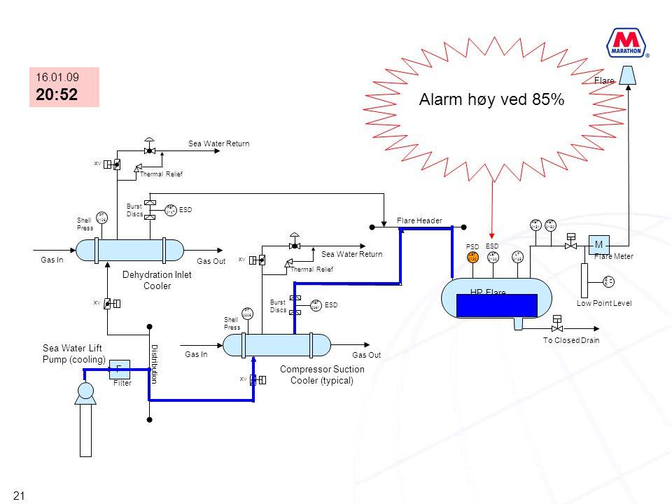 21 F XV PST 0147 PST 0381 M XV PT 0306 PT 0106 XV LST 0132 LST 0133 LT 0135 PST 0151 PST 0152 LT 0158 HP Flare KO Drum Compressor Suction Cooler (typi