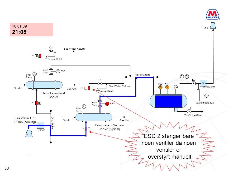 30 F XV PST 0147 PST 0381 M XV PT 0306 PT 0106 XV LST 0132 LST 0133 LT 0135 PST 0151 PST 0152 LT 0158 HP Flare KO Drum Compressor Suction Cooler (typi