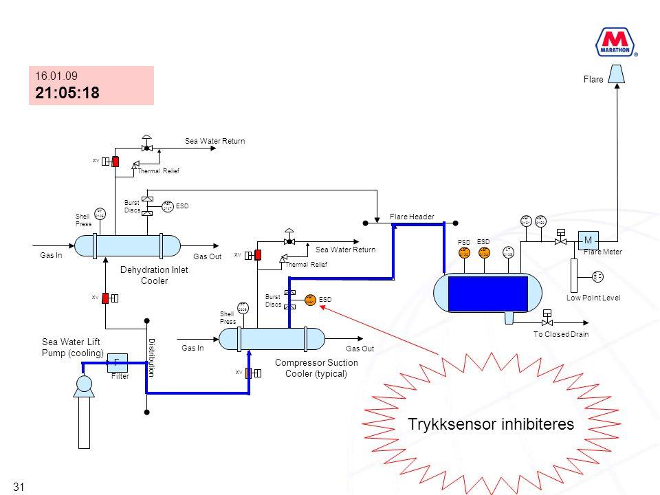 31 F XV PST 0147 PST 0381 M XV PT 0306 PT 0106 XV LST 0132 LST 0133 LT 0135 PST 0151 PST 0152 LT 0158 HP Flare KO Drum Compressor Suction Cooler (typi