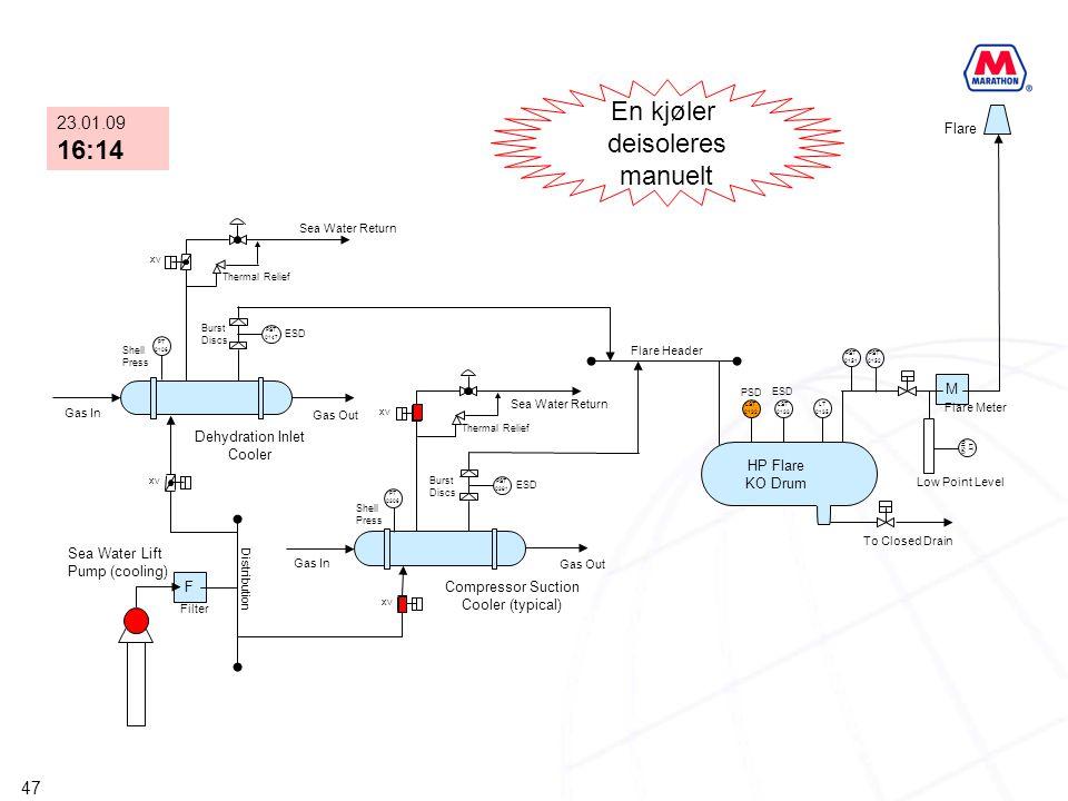 47 F XV PST 0147 PST 0381 M XV PT 0306 PT 0106 XV LST 0132 LST 0133 LT 0135 PST 0151 PST 0152 LT 0158 HP Flare KO Drum Compressor Suction Cooler (typi