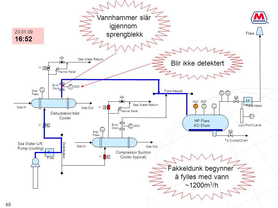 49 F XV PST 0147 PST 0381 M XV PT 0306 PT 0106 XV LST 0132 LST 0133 LT 0135 PST 0151 PST 0152 LT 0158 HP Flare KO Drum Compressor Suction Cooler (typi