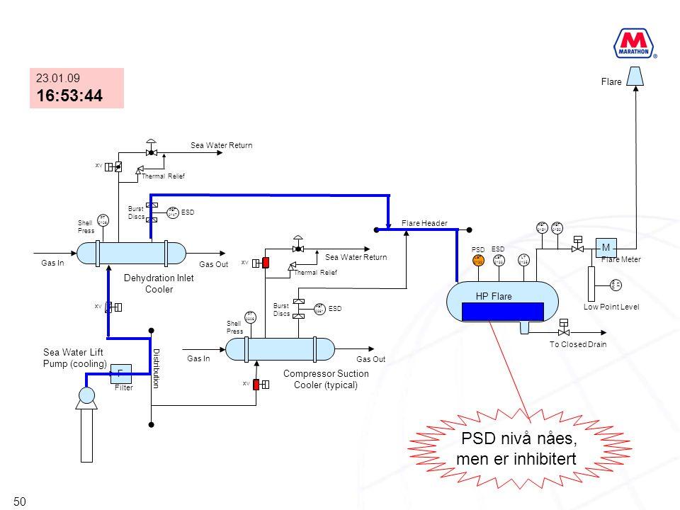 50 F XV PST 0147 PST 0381 M XV PT 0306 PT 0106 XV LST 0132 LST 0133 LT 0135 PST 0151 PST 0152 LT 0158 HP Flare KO Drum Compressor Suction Cooler (typi