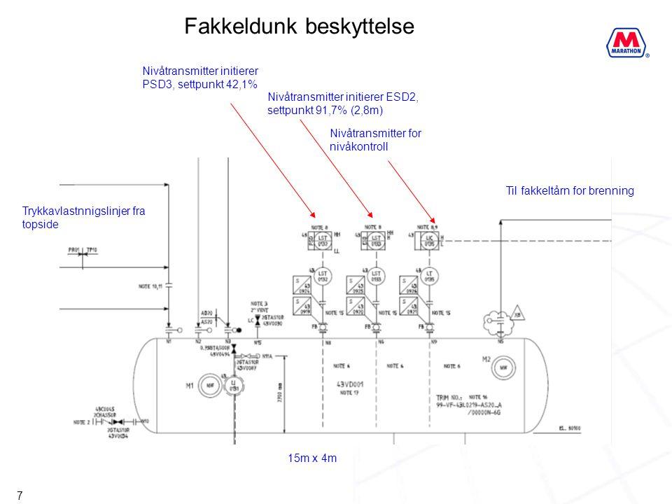 7 Trykkavlastnnigslinjer fra topside Til fakkeltårn for brenning Nivåtransmitter initierer PSD3, settpunkt 42,1% Nivåtransmitter initierer ESD2, settp