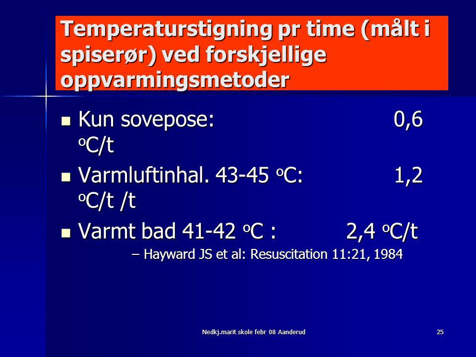 Nedkj.marit skole febr 08 Aanderud25 Temperaturstigning pr time (målt i spiserør) ved forskjellige oppvarmingsmetoder  Kun sovepose: 0,6 o C/t  Varm