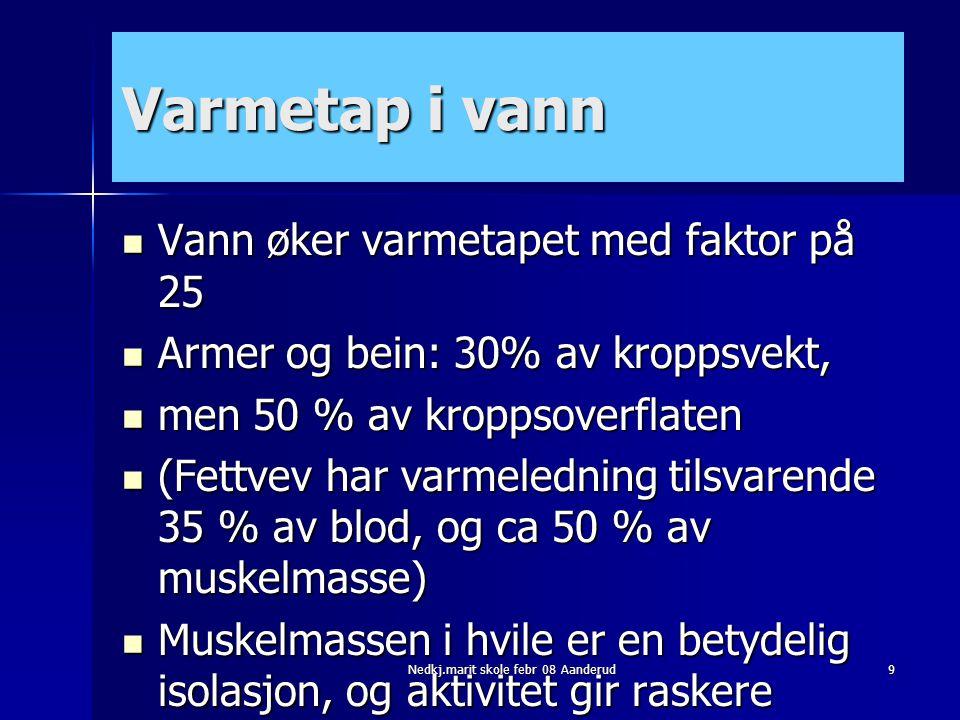 Nedkj.marit skole febr 08 Aanderud9 Varmetap i vann  Vann øker varmetapet med faktor på 25  Armer og bein: 30% av kroppsvekt,  men 50 % av kroppsov