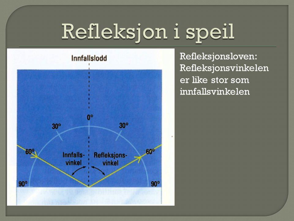 Refleksjonsloven: Refleksjonsvinkelen er like stor som innfallsvinkelen