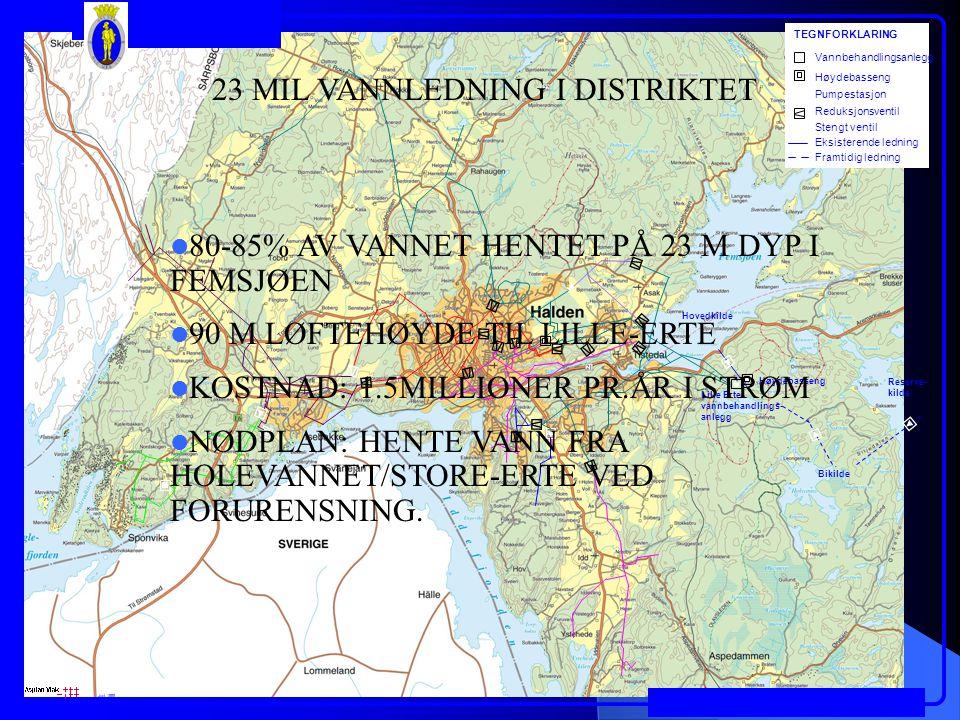 RENT VANN I HALDEN FRA DESEMBER 1999 FRAMDRIFT • Start planlegging: Februar 1997 • Pilotforsøk:Oktober 1996 og august 1997 • Byggestart:April 1998 • P
